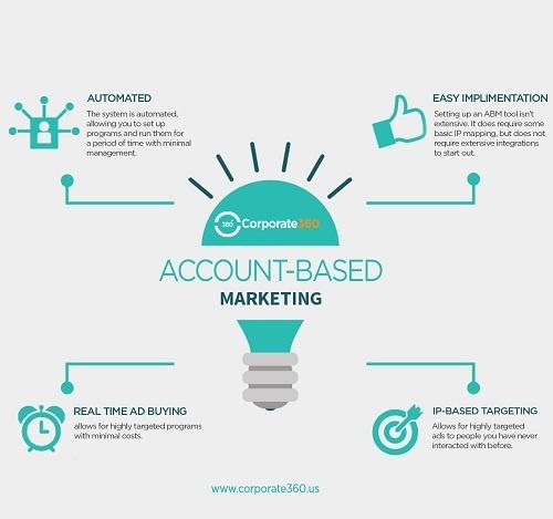 Account-Based-Marketing.jpg