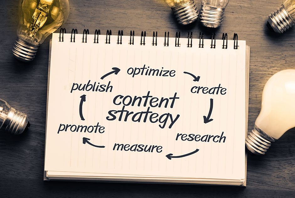 Content_Strategie_Blog